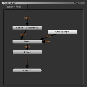 nodegraph_vertical